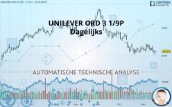 UNILEVER ORD 3 1/9P - 每日