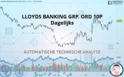 LLOYDS BANKING GRP. ORD 10P - Ежедневно