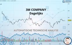 3M COMPANY - Dagelijks