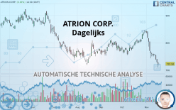 ATRION CORP. - Daily