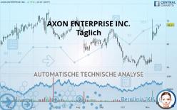 AXON ENTERPRISE INC. - Dagelijks