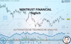 WINTRUST FINANCIAL - Dagelijks