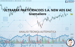 ULTRAPAR PARTICIPACOES S.A. NEW ADS EAC - Giornaliero
