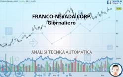 FRANCO-NEVADA CORP. - Giornaliero