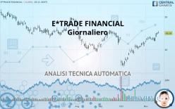 E*TRADE FINANCIAL - Dagelijks