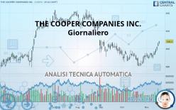 THE COOPER COMPANIES INC. - Giornaliero
