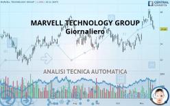 MARVELL TECHNOLOGY GROUP - Dagelijks
