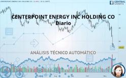 CENTERPOINT ENERGY INC HOLDING CO - Diario