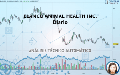 ELANCO ANIMAL HEALTH INC. - Diario