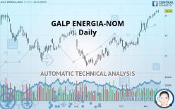 GALP ENERGIA-NOM - Daily