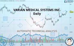 VARIAN MEDICAL SYSTEMS INC. - Daily
