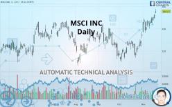 MSCI INC - Daily