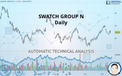 SWATCH GROUP N - Daily