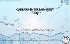 CAESARS ENTERTAINMENT - Dagelijks