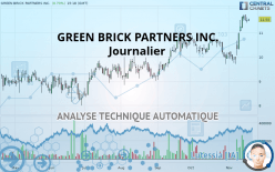 GREEN BRICK PARTNERS INC. - Dagelijks