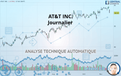 AT&T INC. - Diário