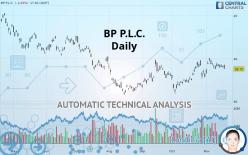 BP P.L.C. - Diário