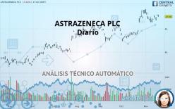 ASTRAZENECA PLC - Diario