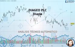 DIAGEO PLC - Diario