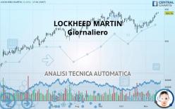LOCKHEED MARTIN - Giornaliero