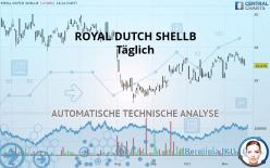 ROYAL DUTCH SHELLB - Täglich