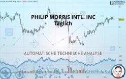 PHILIP MORRIS INTL. INC - Diário