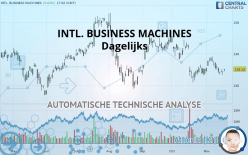 INTL. BUSINESS MACHINES - Daily