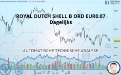 ROYAL DUTCH SHELL B ORD EUR0.07 - 每日