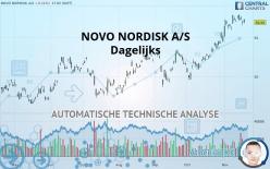 NOVO NORDISK A/S - Dagelijks