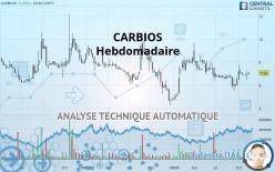 CARBIOS - Hebdomadaire