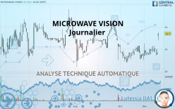 MICROWAVE VISION - Journalier