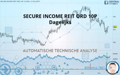 SECURE INCOME REIT ORD 10P - Giornaliero