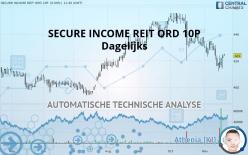 SECURE INCOME REIT ORD 10P - Dagelijks