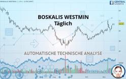 BOSKALIS WESTMIN - Täglich