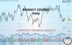 REGENCY CENTERS - Daily