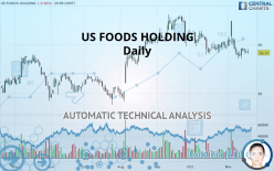 US FOODS HOLDING - Daily
