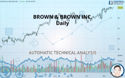 BROWN & BROWN INC. - Daily