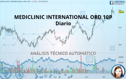 MEDICLINIC INTERNATIONAL ORD 10P - 每日