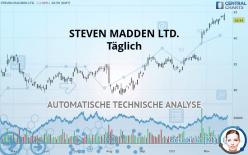 STEVEN MADDEN LTD. - Täglich