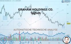 GRAHAM HOLDINGS CO. - Giornaliero