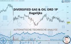 DIVERSIFIED GAS & OIL ORD 1P - Dagelijks