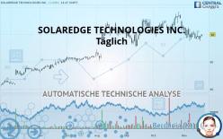 SOLAREDGE TECHNOLOGIES INC. - Giornaliero