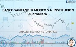 BANCO SANTANDER MEXICO S.A. INSTITUCION - Giornaliero
