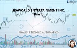 SEAWORLD ENTERTAINMENT INC. - Diario