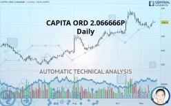 CAPITA ORD 2.066666P - 每日