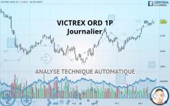 VICTREX ORD 1P - Päivittäin
