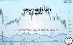 RAMSAY GEN SANTE - Journalier