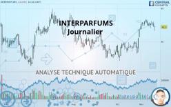 INTERPARFUMS - Journalier