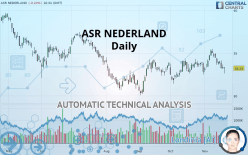 ASR NEDERLAND - Daily