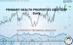 PRIMARY HEALTH PROPERTIES ORD 12.5P - Päivittäin